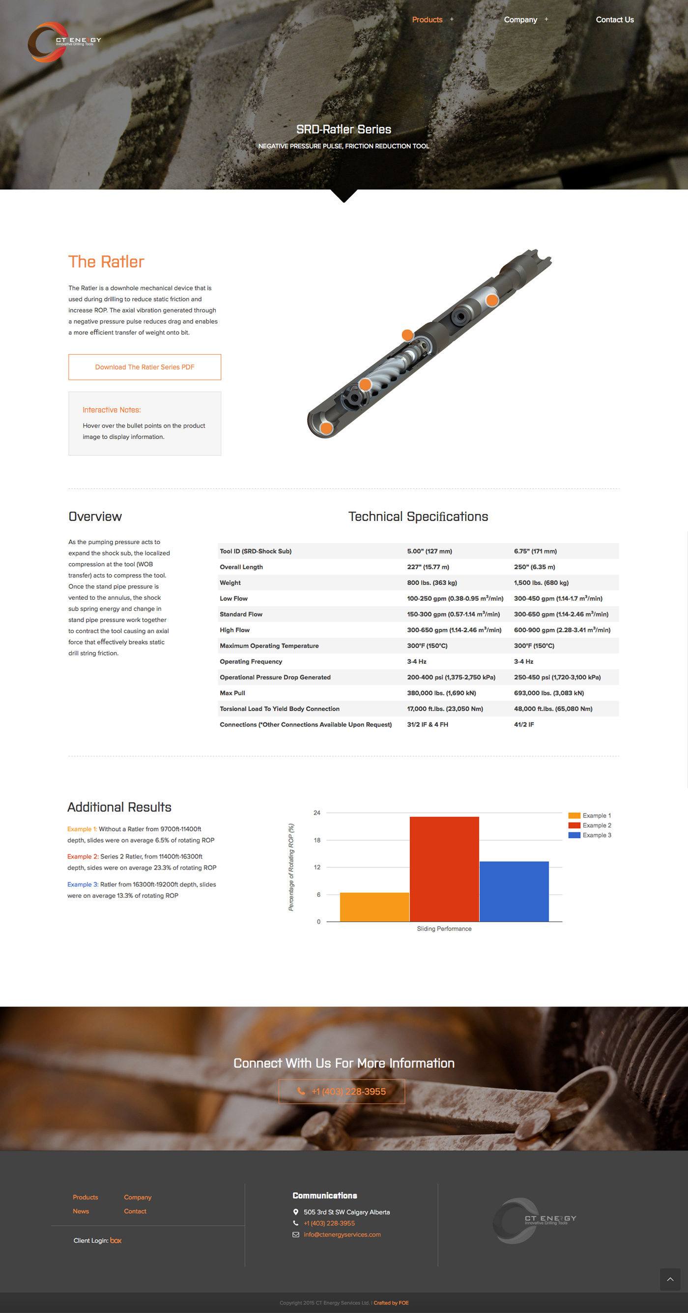 ct-product-page